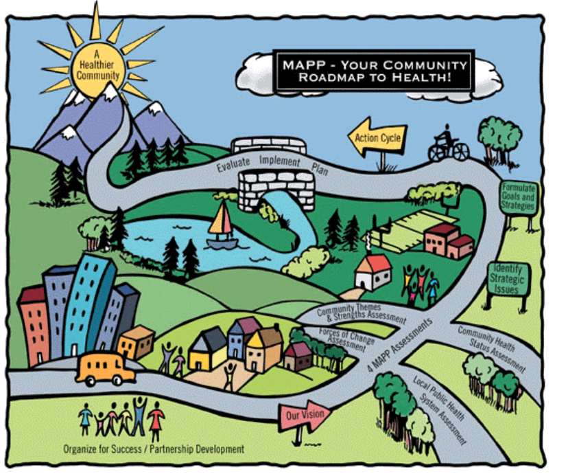 Map visual for the Mobilizing for Planning and Partnerships process